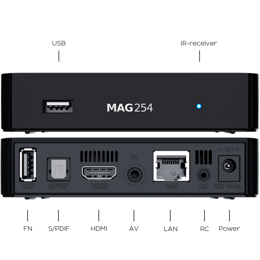 MAG254w1 Linux IPTV / OTT Box / WiFi integrato / 1080p Video / RAM 512 MB / processore multimediale 650 MHz / Interfaccia HDMI 1.4 / Linux 2.6.23